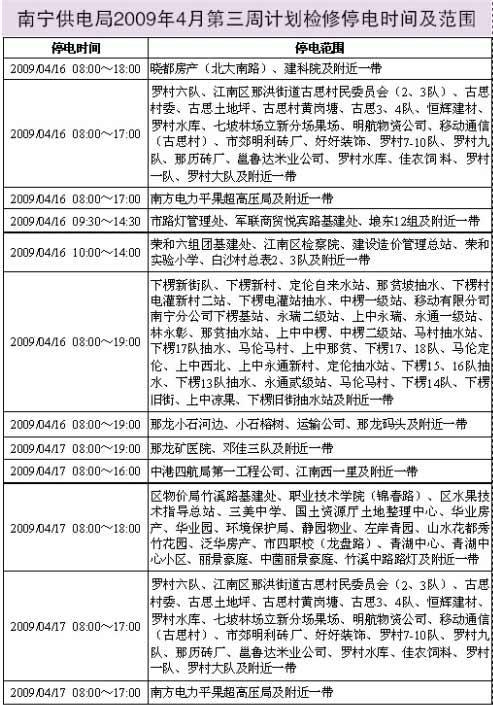 南宁供电局4月第三周计划检修停电时间及范围