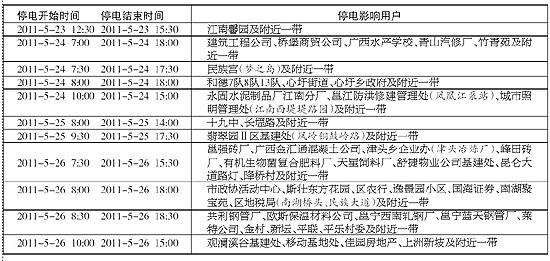 南宁供电局5月第四周计划检修停电时间及范围