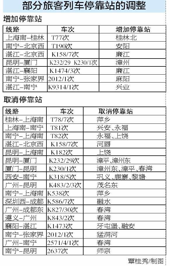 宁铁7月1日起调整列车运行图 将新增旅客列车2对