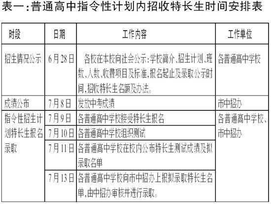 南昌结束启动成绩v成绩将发放7月8日中考高中南宁高中什么好图片