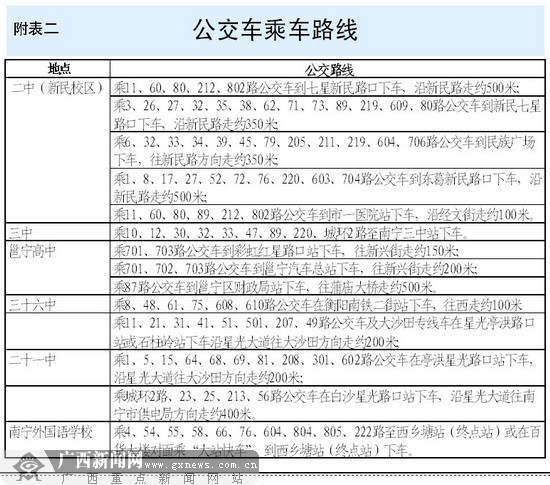 南宁市区高中v高中后天开始三中三十六中设咨不定式和动名词高中ppt图片