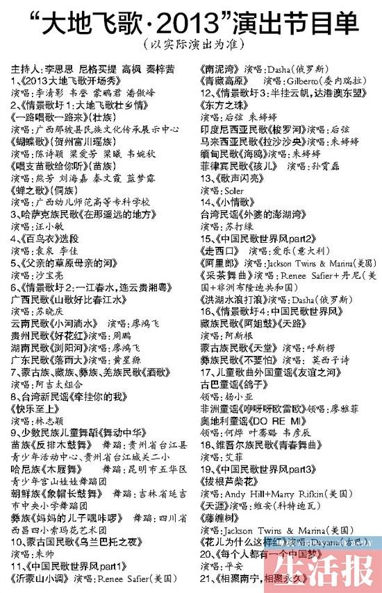 """民歌节""""大地飞歌·2013""""演出今晚上演 节目单出炉"""