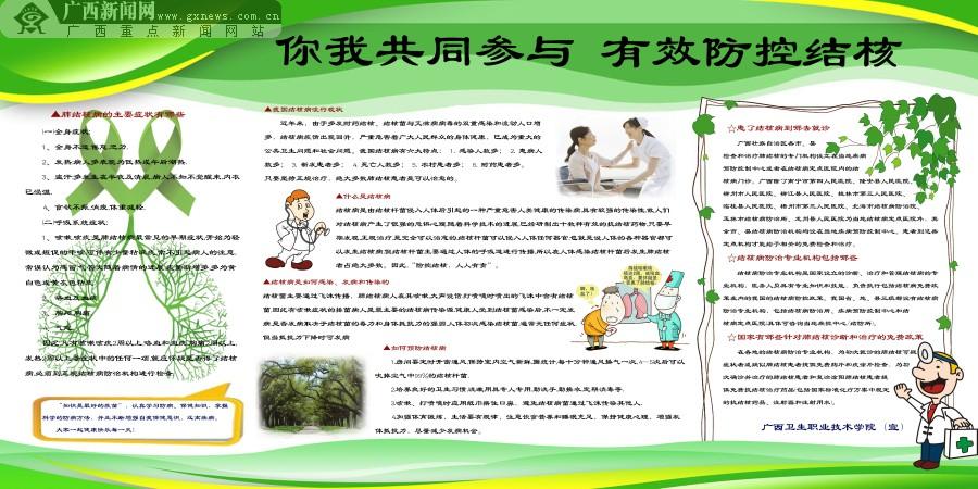 结核病防治知识宣传展板设计