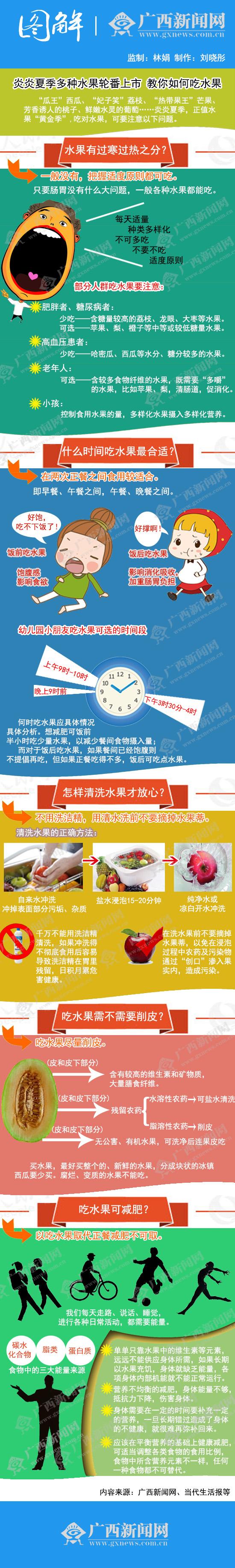 [图解]炎炎夏季多种水果轮番上市 如何正确吃水果
