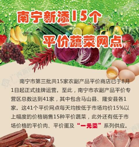 南宁新添15个平价蔬菜网点