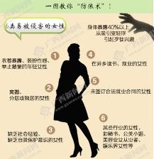 """[图解]6类女性易被侵害 教你""""防狼术"""""""