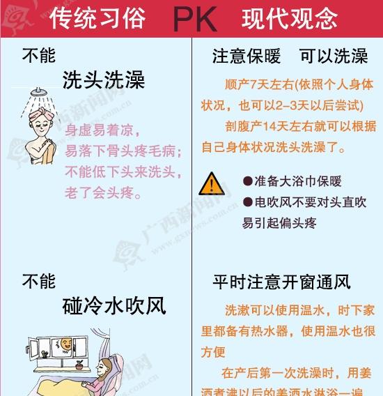 [图解]坐月子:现代观念PK传统习俗