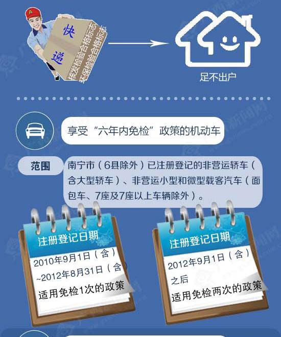 [桂刊]百色-上海航班开通航程1849公里票价2310元