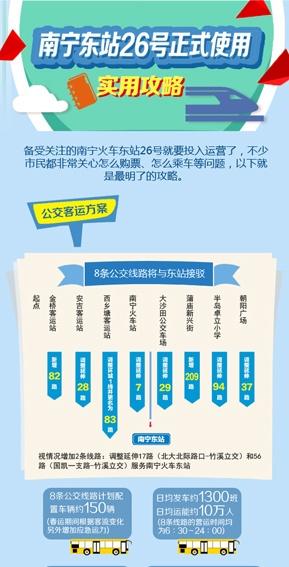 [桂刊]南宁东站26号正式使用 实用攻略