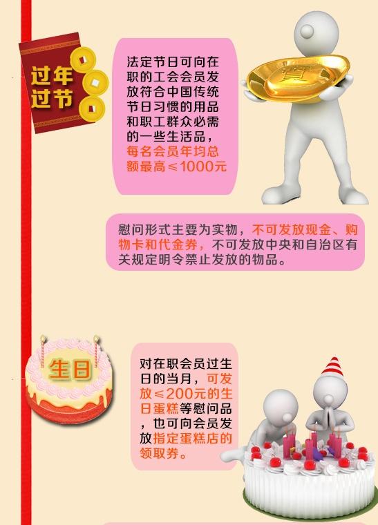 [桂刊]广西职工逢年过节可享福利有标准