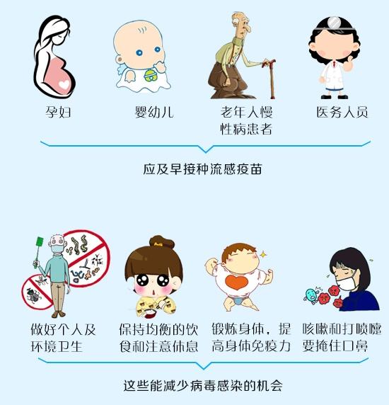 [图解]春节注意生活节律避免过度疲劳