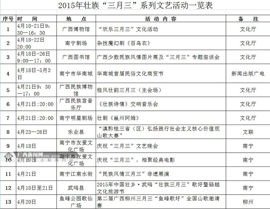 """2015年壮族""""三月三""""系列文艺活动一览表抢先看"""
