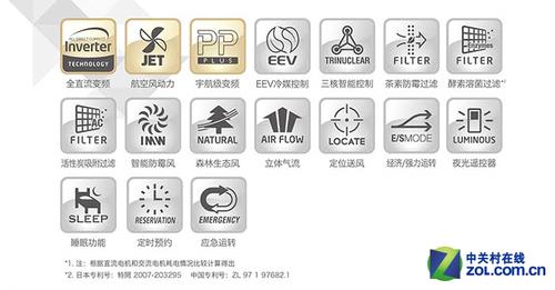 三菱重工kfr-25gw/abvgbp空调主要功能