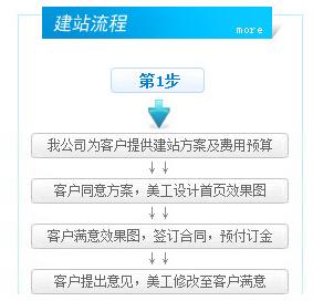 广西新闻网·建站