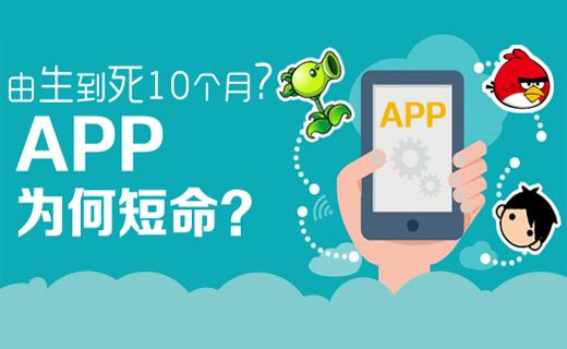 手机生活第22期:App很短命,平均只活10个月