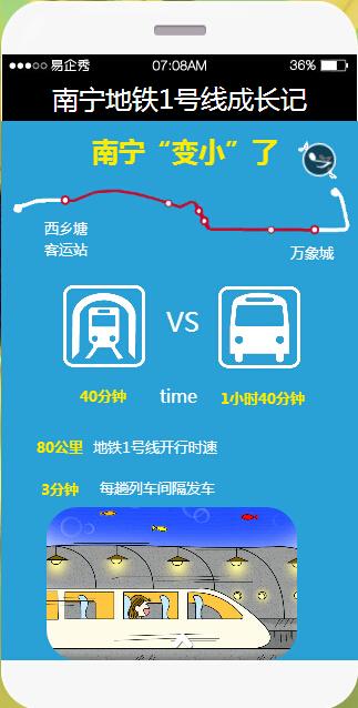 [掌上读图]南宁地铁1号线成长记
