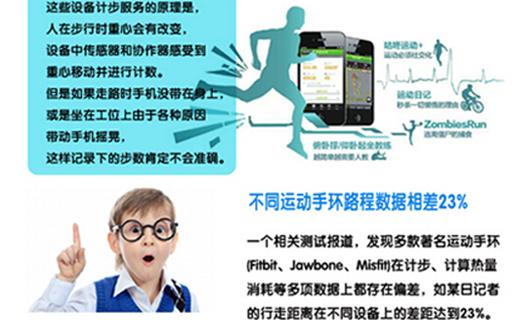 手机生活第23期:健康运动APP真的靠谱吗?