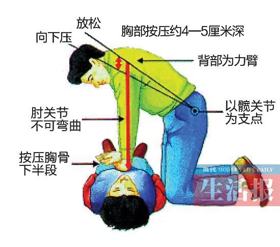 家政人员注意啦 急救知识不但要学还要会用(图)