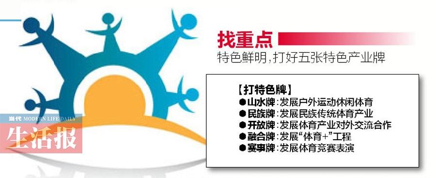 体育大消费_中国体育消费市场增长空间巨大–中国制造网