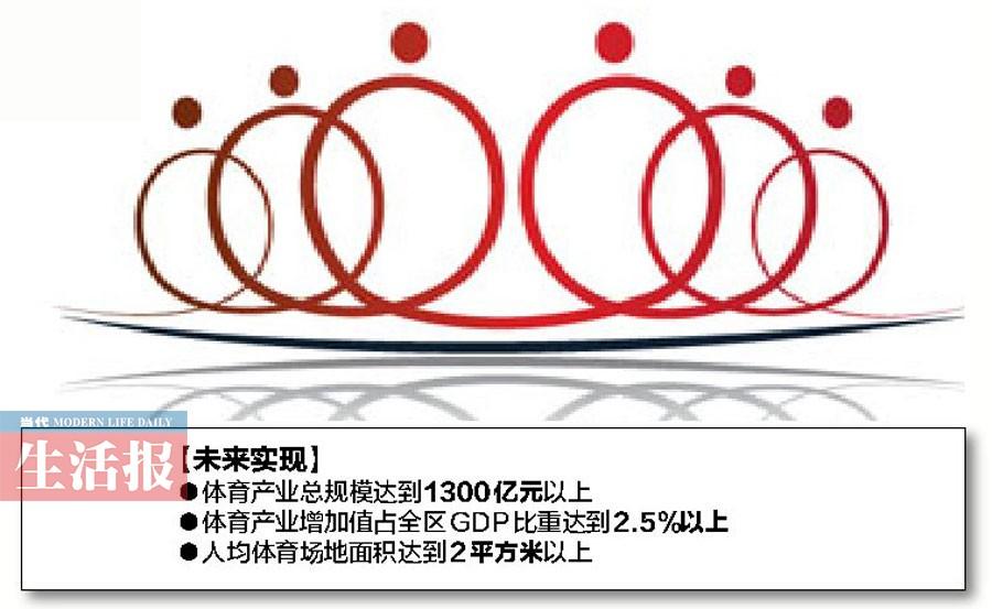 广西发布意见促体育消费 体育产业要做成 大蛋糕