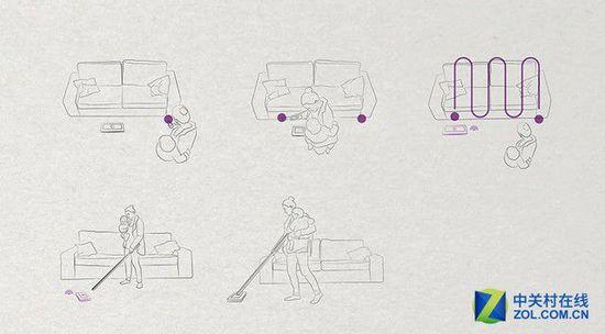 多种操作方式任选 围观新奇家用扫地机