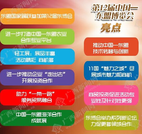 [桂刊]第12届中国—东盟博览会亮点