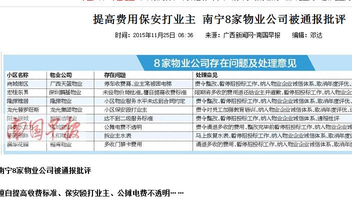 提高费用保安打业主 南宁8家物业公司被通报批评