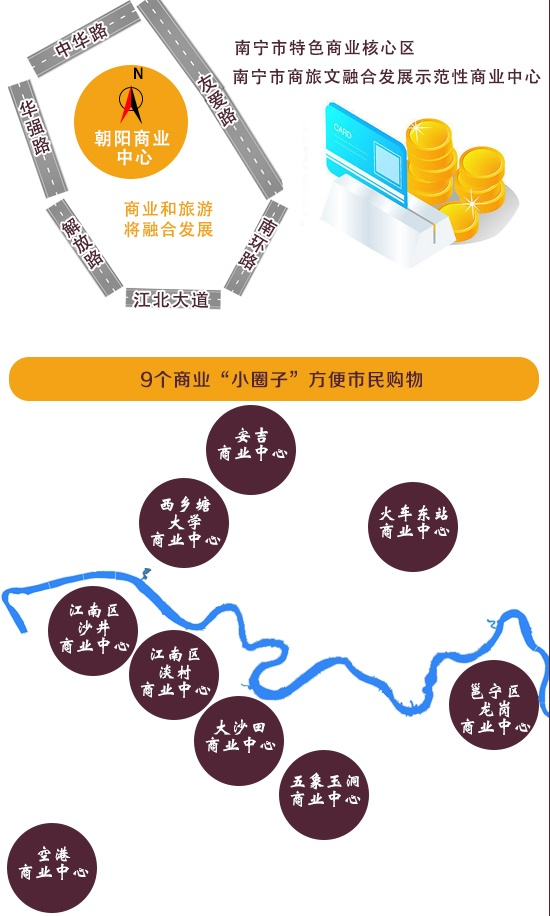 [桂刊]南宁未来5年新商圈规划地图全览