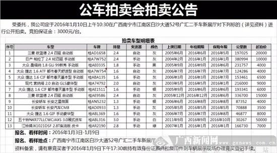 广汇二手车入驻新展厅 2016首场公车拍卖即将