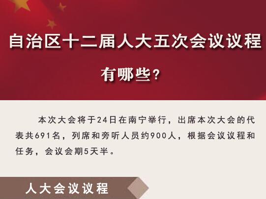 [图解]自治区十二届人大五次会议议程有哪些?