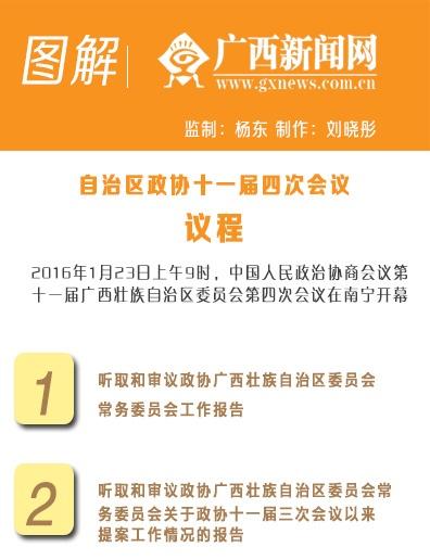 [图解]自治区政协十一届四次会议议程