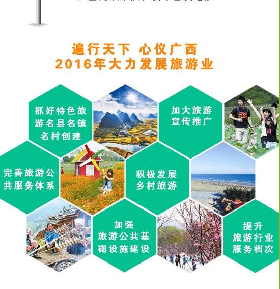 [图解]广西发展旅游业 代表委员说了啥