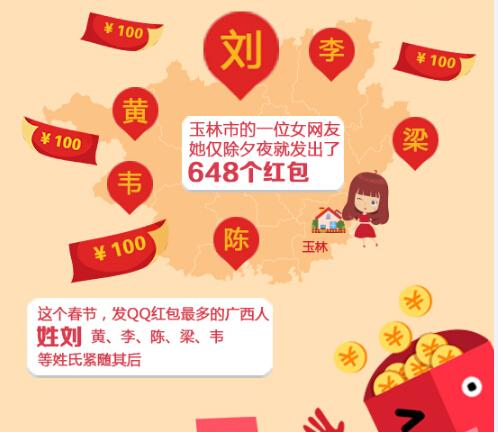 [知道·图解]2016春节给力 村寨7天旅游分红400万