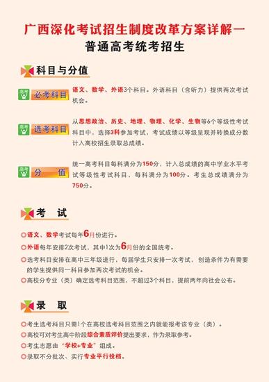 """广西高考综合改革 实行""""3+3""""模式文理不再分科"""