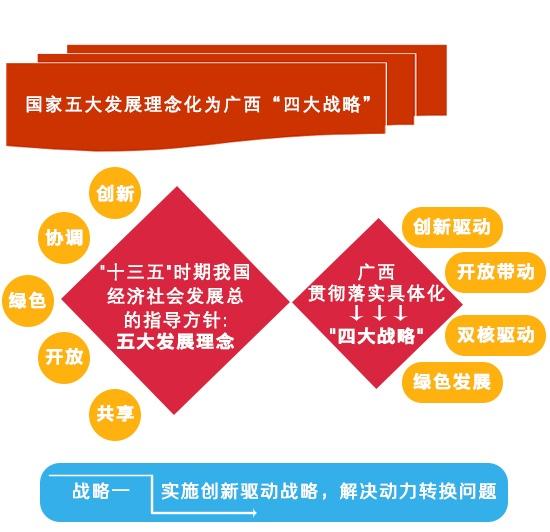 """【治国理政新实践】广西打赢""""三大攻坚战"""""""