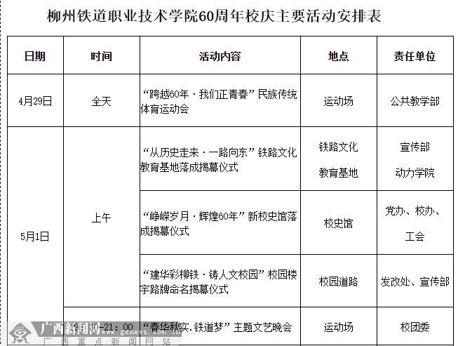 柳州铁道职业技术学院60周年校庆公告