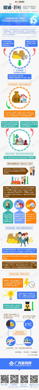 """【治国理政新实践・广西篇】41条政策""""组合拳""""为企业降成本"""