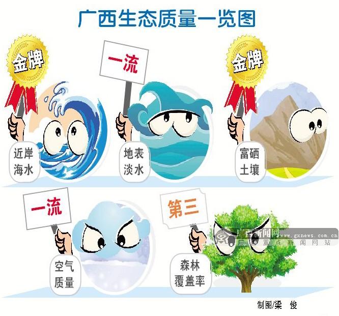 """7月26日焦点:71个""""中国长寿之乡"""" 广西占三分之一"""