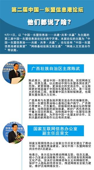 第二届中国—东盟信息港论坛他们说了啥