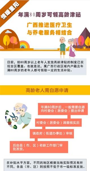 [桂刊]广西老人年满80周岁可领高龄津贴