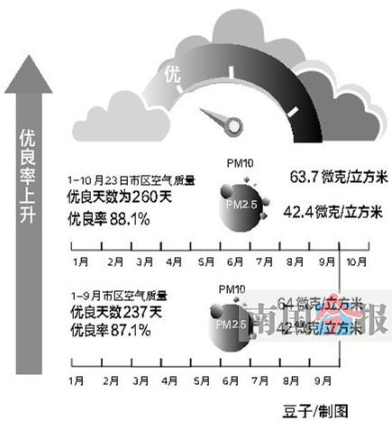 柳州启动秋冬季大气污染防控 必要时让企业停产