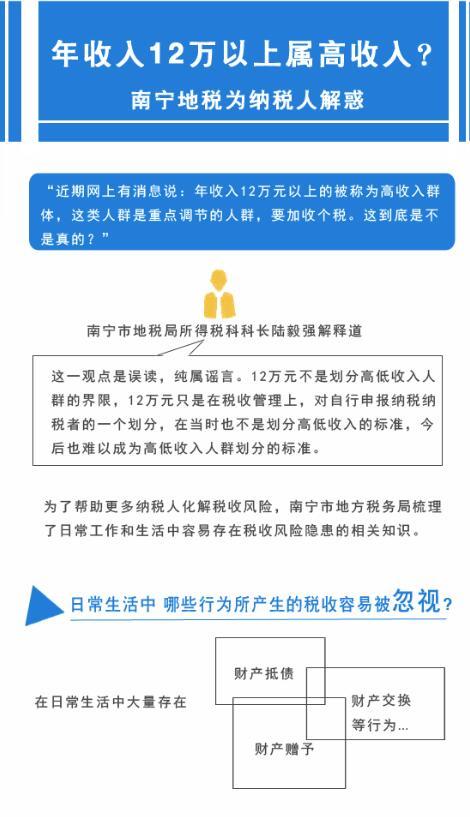 [桂刊]年收入12万以上属高收入?地税为纳税人解惑