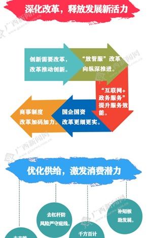 【桂刊】一年之计在于春・经济篇