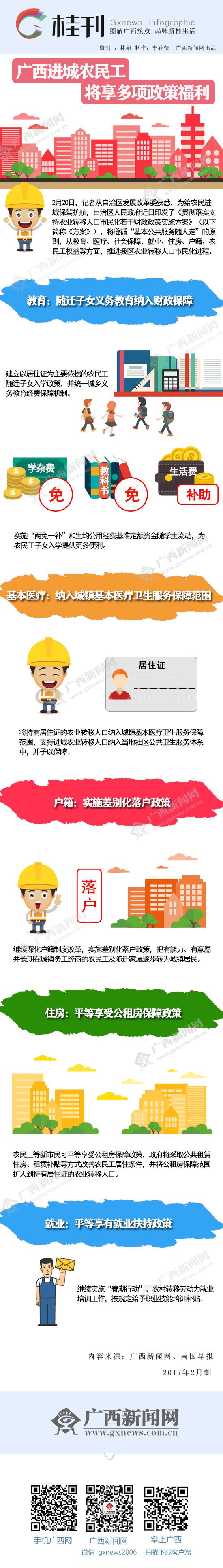 【桂刊】广西进城农民工将享多项政策福利