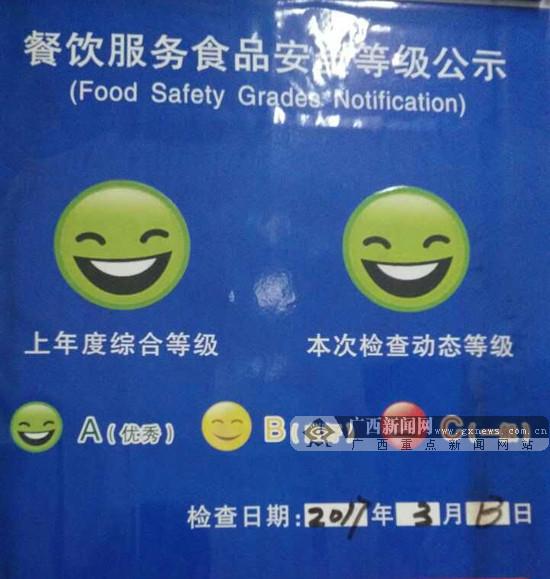 广西体校食堂连续12年获食品安全管理等级A级评定