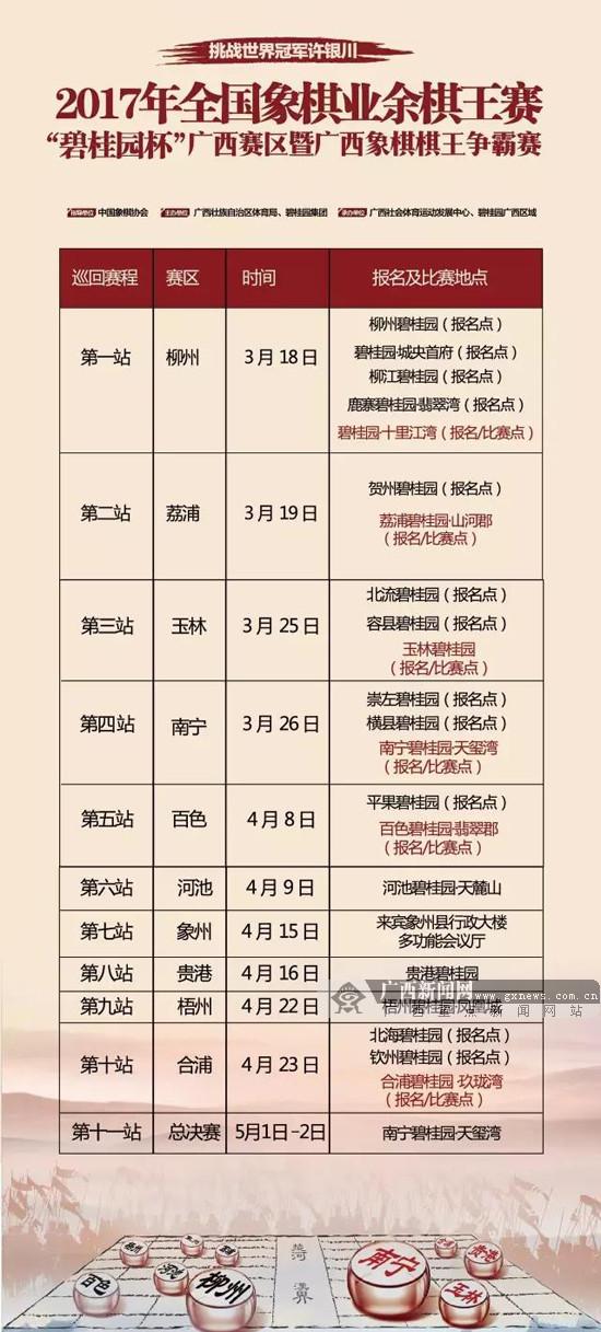 象棋大师许银川坐镇 广西象棋棋王赛10个赛区联动