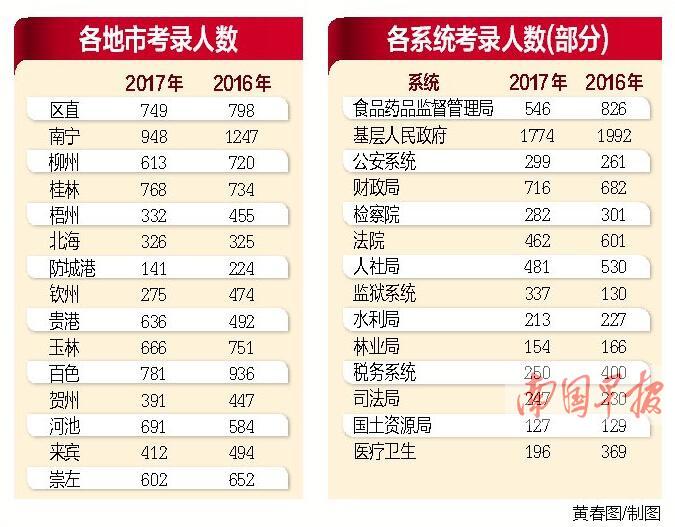 """3月17日焦点图:柳州最大民国庄园遭居民""""合法破坏"""""""