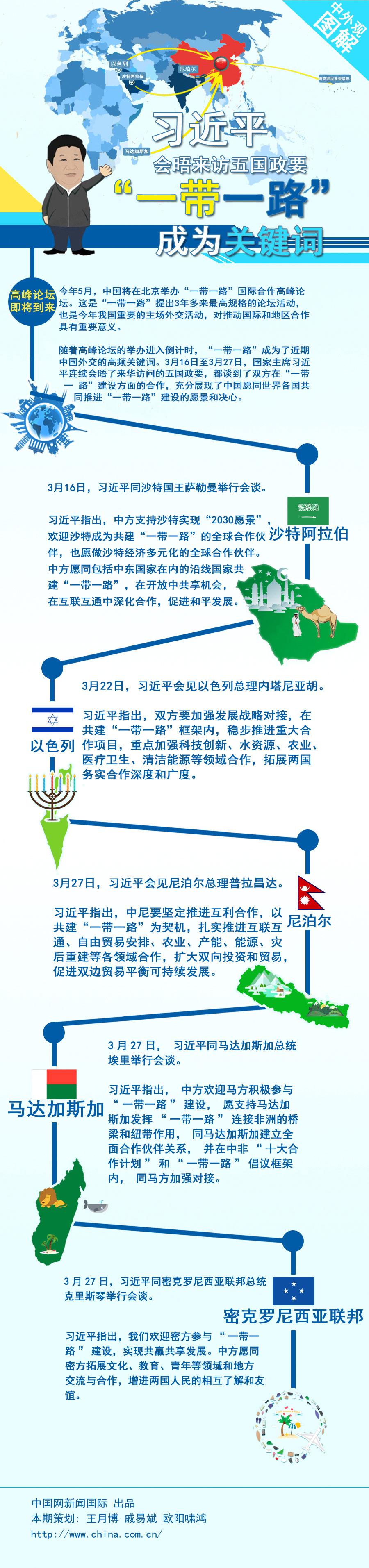 """【图解】习近平会晤来访五国政要 """"一带一路""""成关键词"""