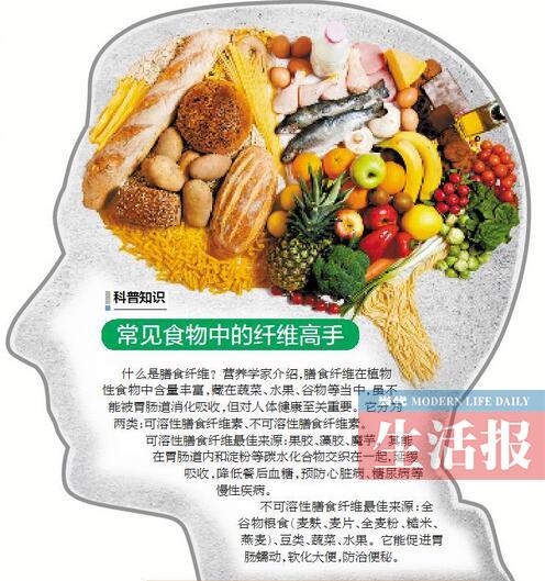 广西人肉油盐吃多了怎么办?每天活动量至少6千步