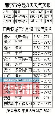 19日晚开始桂南降雨明显 睡觉盖好被子勿着凉(图)